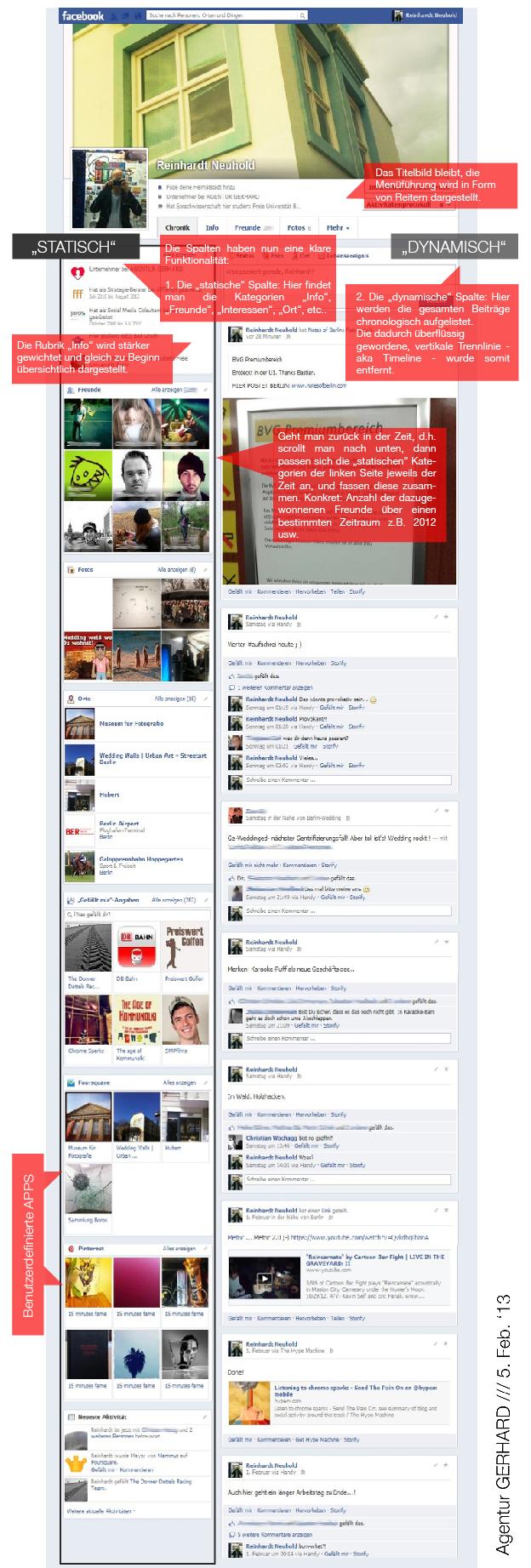Facebook gestaltet Timeline um.