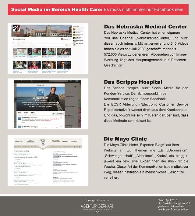 Social Media im Gesundheitssektor