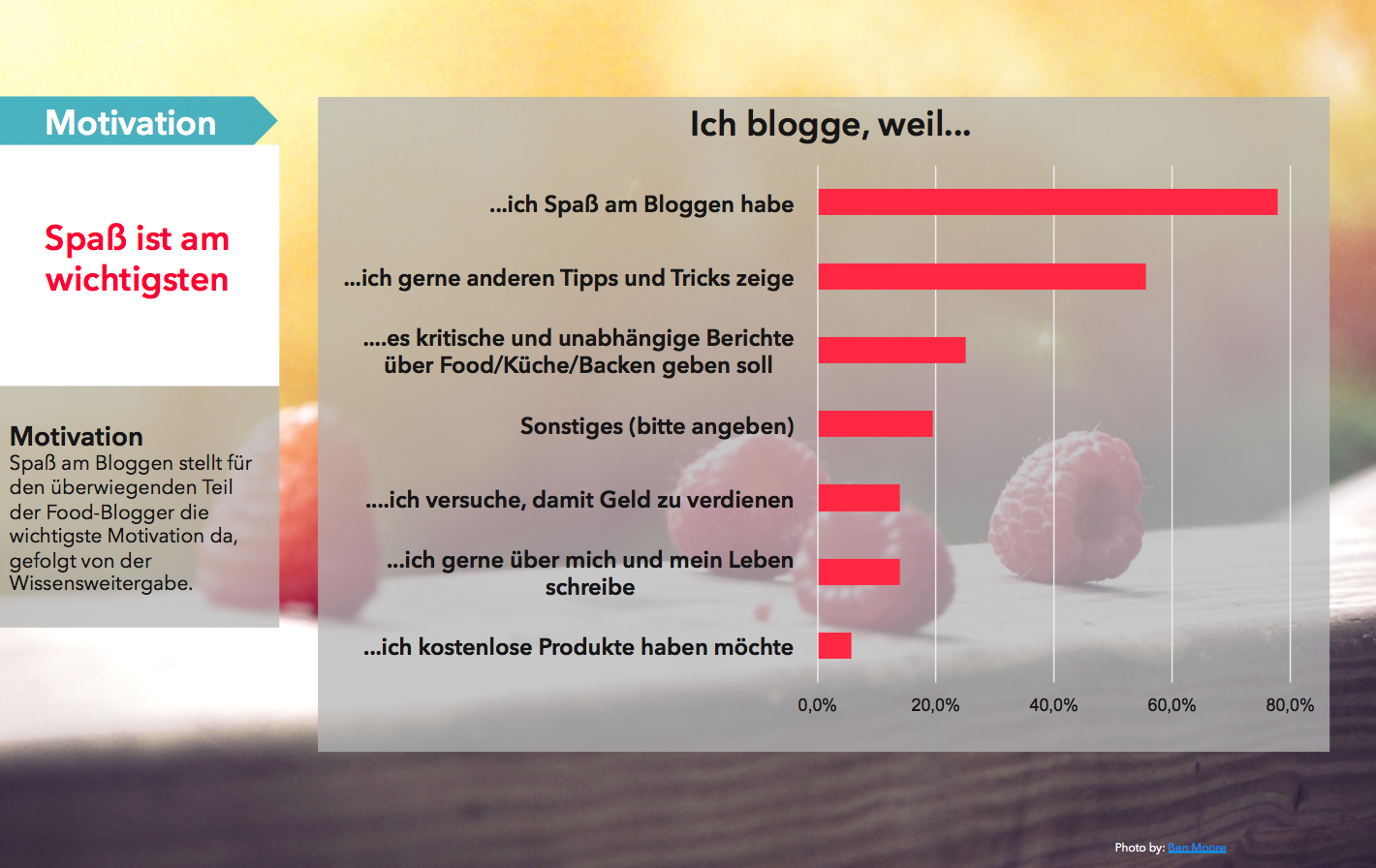 Blogger Relations Gründe