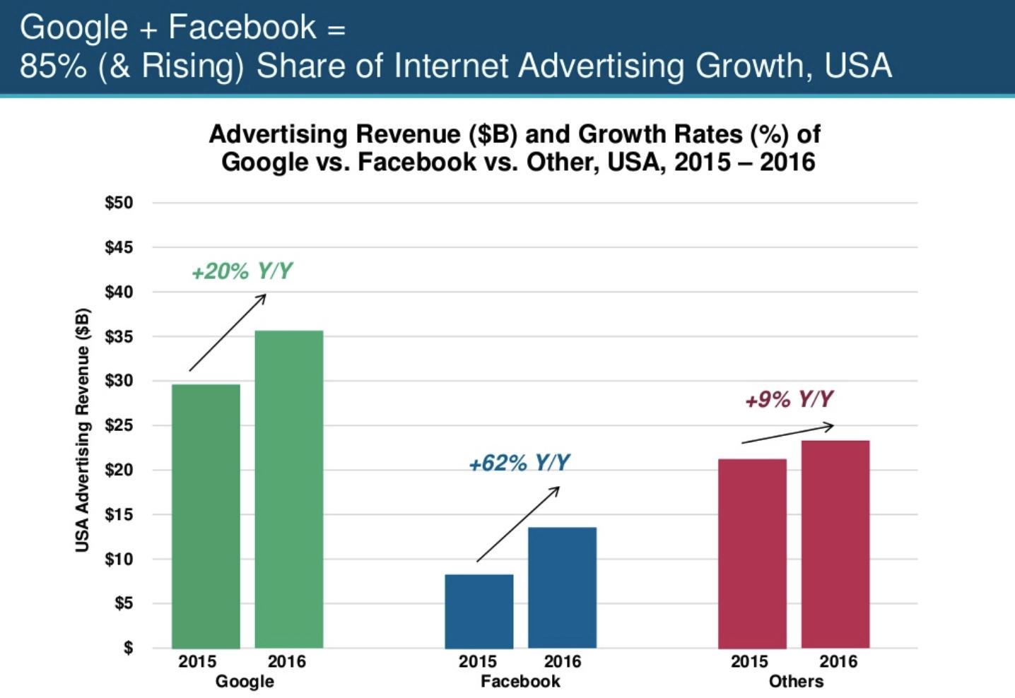 Internet Werbung Trends 2017